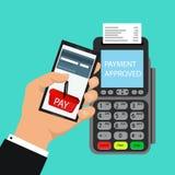 与处理的聪明的电话薪水金钱从信用卡nfc技术通信概念的被保护的流动付款 图库摄影