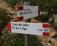 与意味隧道和Al路的文本的意大利足迹标志 免版税库存图片
