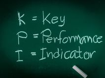 与意思的KPI字母表在白色桌背景 库存照片