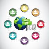与我们联系邮件人网络标志 免版税库存照片