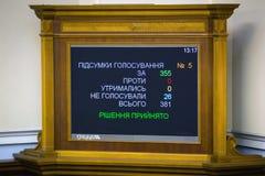 与投票的法律的结果的电子显示器在镭的 免版税库存照片