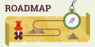 与指南针和地图的路线图 库存例证