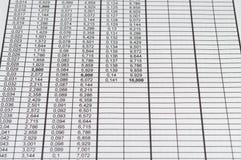 与数字的桌 免版税库存图片