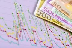 与数据和欧洲钞票的企业图 库存照片