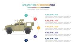 与机枪的Suv战争在与五点的顶面infographic模板概念列出和与干净的现代白色的各种各样的颜色 皇族释放例证