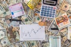 与欧元和美元钞票的图 图库摄影