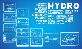 与氢结合的力量 向量例证