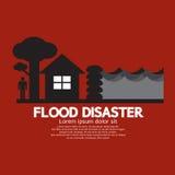 与沙袋障碍的洪水灾害 库存图片