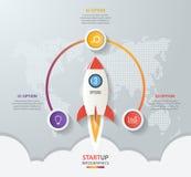 与火箭发射的起始的传染媒介圈子infographics 免版税库存照片