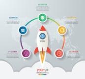 与火箭发射的起始的传染媒介圈子infographics 免版税库存图片