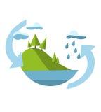 与环境象的概念例证  皇族释放例证