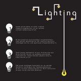 与电灯泡想法infographics概念传染媒介例证设计的平的样式模板 图库摄影