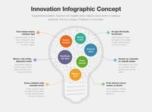 与电灯泡的创新infographic概念 库存图片