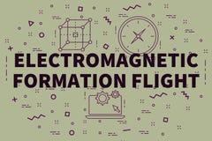 与电磁式的词的概念性企业例证 向量例证