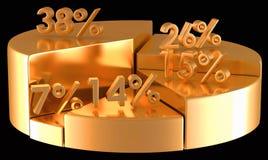 与百分比数字的金黄圆形统计图表 库存照片