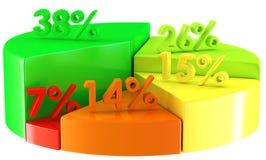 与百分比的五颜六色的圆形统计图表在白色编号 免版税库存照片