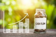 与硬币的现金流动词在玻璃瓶子和图表 财政Co 免版税库存照片