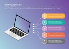 与等量样式和5枚点子弹描述的膝上型计算机infographics与各种各样的颜色-传染媒介 库存例证