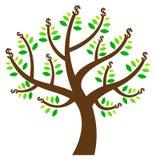 与美元的符号的结构树 向量例证