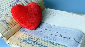 与耐心健康信息的医疗静物画,心电图,心脏 免版税图库摄影