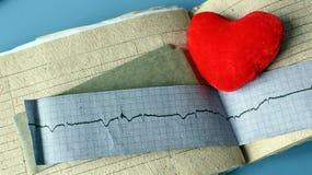 与耐心健康信息的医疗静物画,心电图,心脏 库存照片