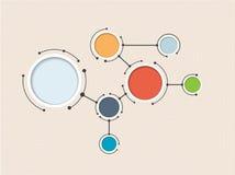 与联合纸圈子和空白的抽象分子 库存图片