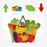 与菜和付款方法的超级市场篮子 库存图片