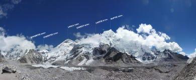 与蓝天和云彩的喜马拉雅珠穆琅玛范围-当说明,看从珠穆琅玛营地艰苦跋涉,尼泊尔 库存照片