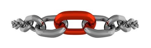 与被隔绝的红色元素的金属链Fisheye线 库存照片