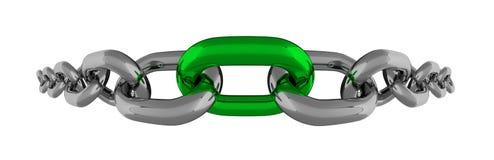 与被隔绝的绿色元素的金属链Fisheye线 库存照片