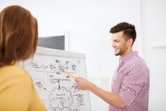 与计划的创造性的队在轻碰委员会在办公室 库存照片