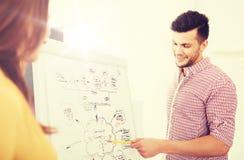 与计划的创造性的队在轻碰委员会在办公室 免版税库存图片