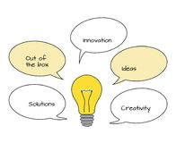 与讲话泡影和文本创造性, solutio的平的电灯泡 图库摄影