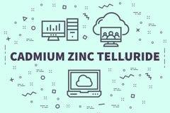 与词镉锌tel的概念性企业例证 库存例证
