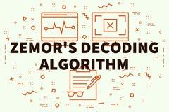 与词zemor的解码的概念性企业例证 库存例证