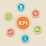与象的KPI概念 库存例证