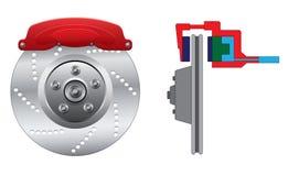 与轮尺的盘式制动器 免版税库存照片