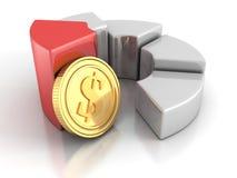 与金黄美元硬币的成功财政圆形统计图表 库存照片