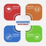 与4个选择的企业教育技术介绍infographic模板 皇族释放例证