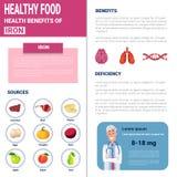 与维生素和矿物,健康营养生活方式概念的健康食物Infographics产品 库存例证
