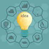 与黄色发光的电灯泡的设计 免版税库存照片