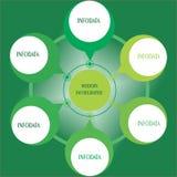 与绿色圈子的现代企业图 免版税库存图片