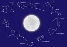 与黄道带的大月亮 库存照片