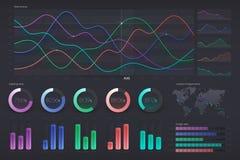 与infographic仪表板的用户界面 年终报告visuali 库存例证