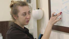 专业化妆师教构成技术在的masterclass的眼眉更正 女性文字 股票录像