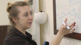 专业化妆师教构成技术在的masterclass的眼眉更正  影视素材