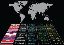 世界主要货币 皇族释放例证