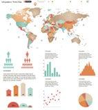 世界地图infographics 库存照片