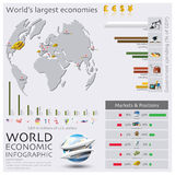 世界经济Infographic的地图 图库摄影