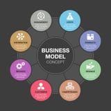 业务模式形象化模板 免版税库存照片